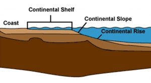 Continental-Shelf-300x166